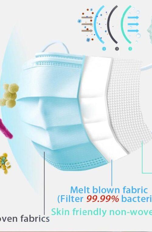 Anti-Coronavirus 3-lagers Ansiktsmasker 100st
