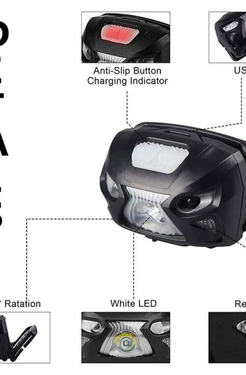 Pannlampa (LED)
