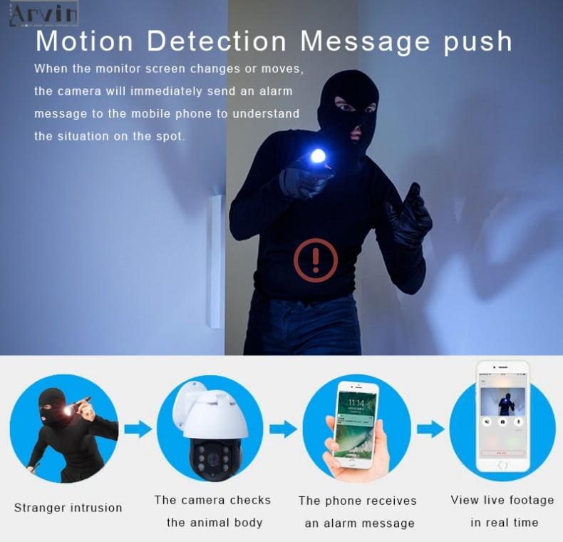 Övervakningskamera med Rörelsedetektor