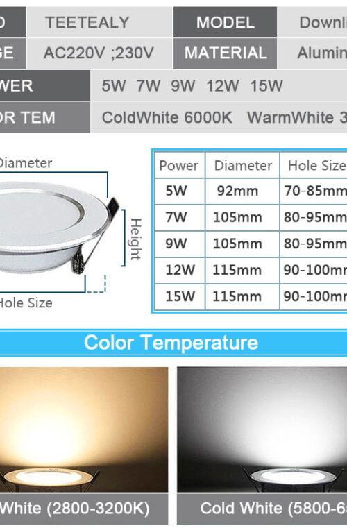 LED Spotlight Dimbar